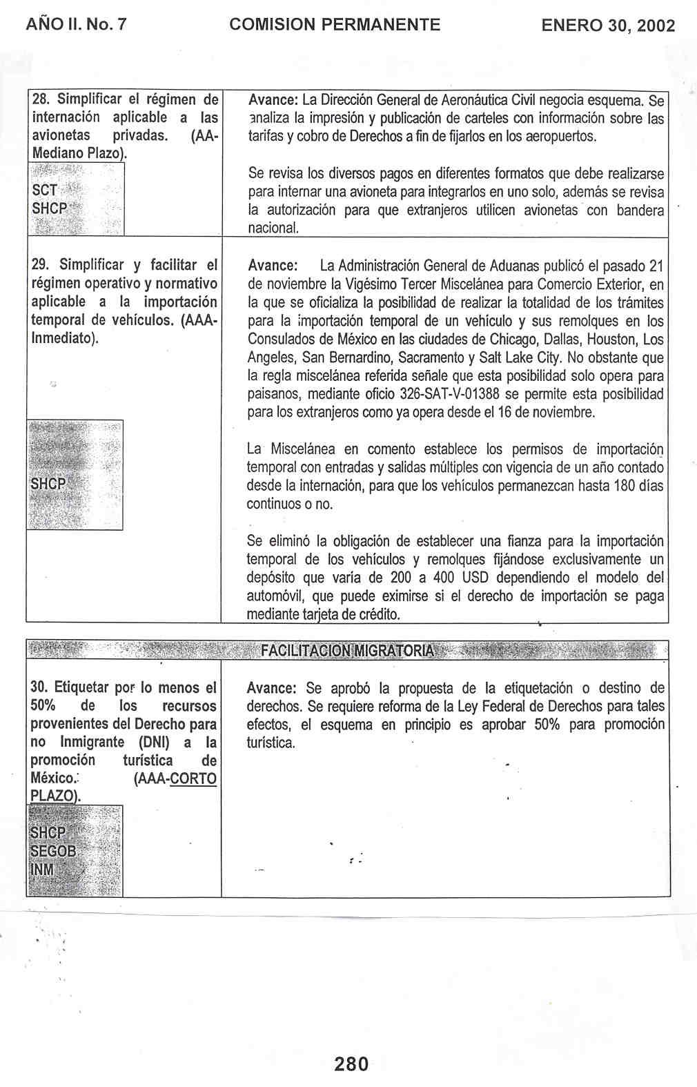 Diario de Debates No. 7, 30 de enero de 2002, Comisión permanente ...